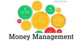 Money Management   OneUnited Bank